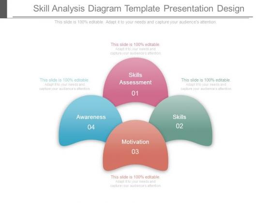 Skill Analysis Diagram Template Presentation Design
