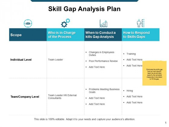 Skill Gap Analysis Plan Ppt Powerpoint Presentation Gallery Vector