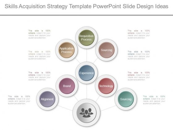 Skills Acquisition Strategy Template Powerpoint Slide Design Ideas
