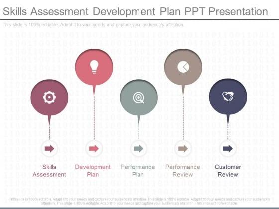 Skills Assessment Development Plan Ppt Presentation