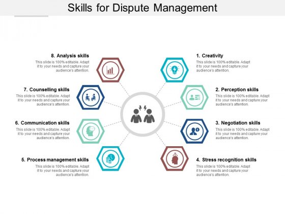 Skills For Dispute Management Ppt PowerPoint Presentation Layouts Graphics