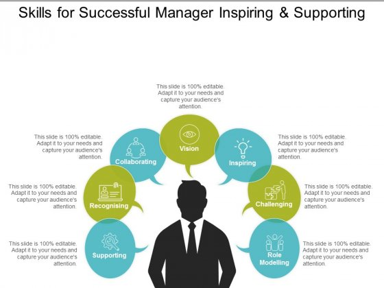 Skills For Successful Manager Inspiring And Supporting Ppt PowerPoint Presentation Portfolio Designs Download