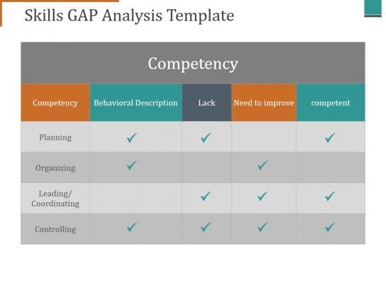 Skills Gap Analysis Template Ppt PowerPoint Presentation File Aids ...