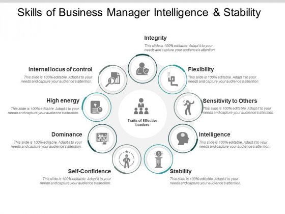 Skills Of Business Manager Intelligence And Stability Ppt PowerPoint Presentation Ideas Skills