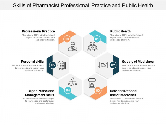 Skills Of Pharmacist Professional Practice And Public Health Ppt PowerPoint Presentation Slides Portfolio