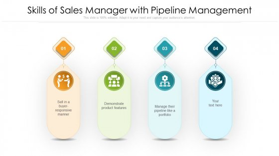 Skills Of Sales Manager With Pipeline Management Ppt PowerPoint Presentation File Backgrounds PDF