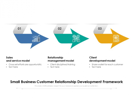 Small Business Customer Relationship Development Framework Ppt PowerPoint Presentation File Visuals PDF