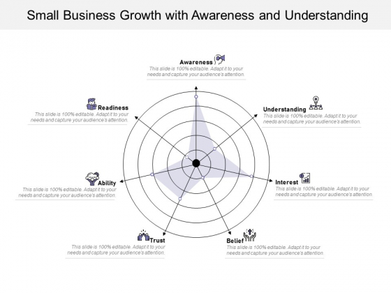 Small Business Growth With Awareness And Understanding Ppt PowerPoint Presentation File Sample PDF