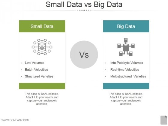 small data vs big data Small Data Vs Big Data Ppt PowerPoint Presentation Inspiration ...