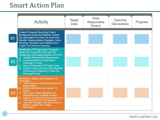 Smart Action Plan Ppt PowerPoint Presentation File Backgrounds