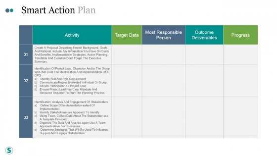 Smart Action Plan Ppt PowerPoint Presentation Icon