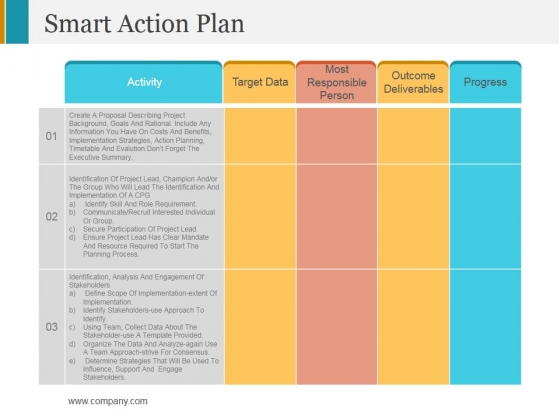 Smart Action Plan Ppt PowerPoint Presentation Outline Model