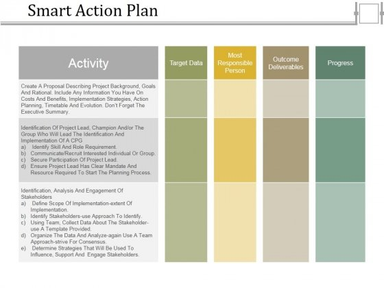 Smart Action Plan Ppt PowerPoint Presentation Portfolio Design Ideas