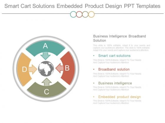 Smart Cart Solutions Embedded Product Design Ppt Templates