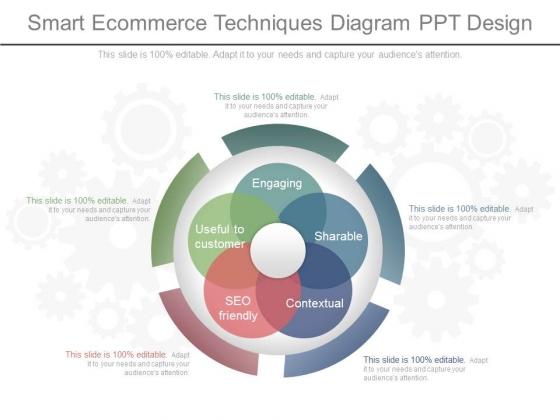 Smart Ecommerce Techniques Diagram Ppt Design