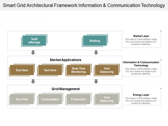 Smart Grid Architectural Framework Information And Communication Technology Ppt Powerpoint Presentation Diagram Graph Charts
