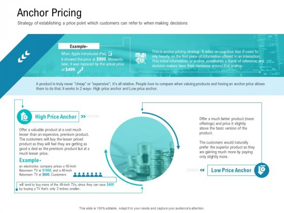 Smart Software Pricing Strategies Anchor Pricing Ppt Infographics Tips PDF