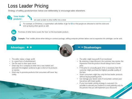 Smart Software Pricing Strategies Loss Leader Pricing Ppt Pictures Styles PDF