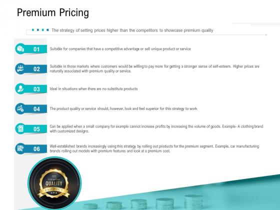 Smart Software Pricing Strategies Premium Pricing Ppt Styles Slide Portrait PDF