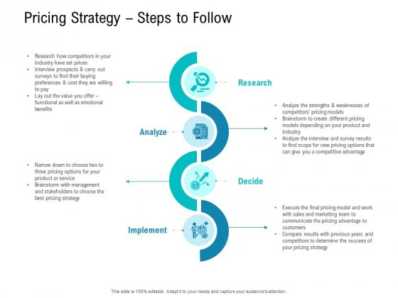 Smart Software Pricing Strategies Pricing Strategy Steps To Follow Ppt Slides Template PDF