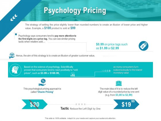 Smart Software Pricing Strategies Psychology Pricing Ppt Styles Graphics Pictures PDF