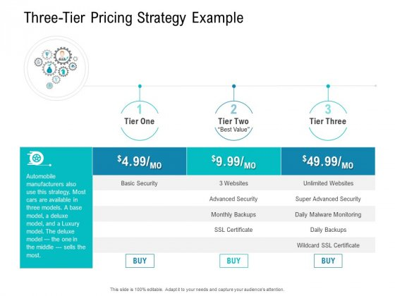Smart Software Pricing Strategies Three Tier Pricing Strategy Example Ppt Infographics Themes PDF