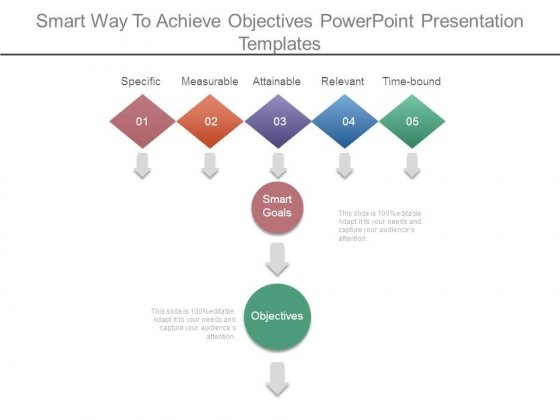 Smart Way To Achieve Objectives Powerpoint Presentation Templates