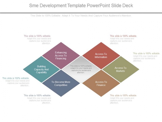Sme Development Template Powerpoint Slide Deck