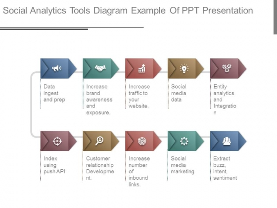 Social Analytics Tools Diagram Example Of Ppt Presentation