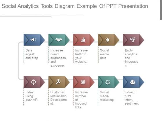 Social Analytics Tools Diagram Example Of Ppt Presentation