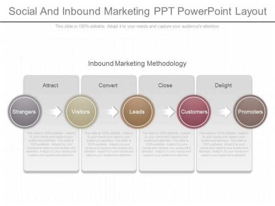 Social And Inbound Marketing Ppt Powerpoint Layout