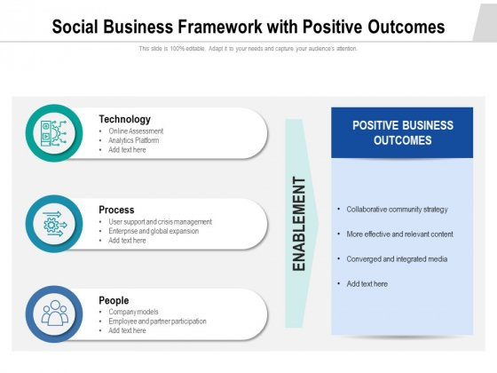 Social Business Framework With Positive Outcomes Ppt PowerPoint Presentation Professional Clipart PDF
