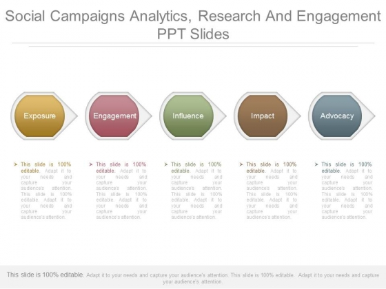 Social Campaigns Analytics Research And Engagement Ppt Slides