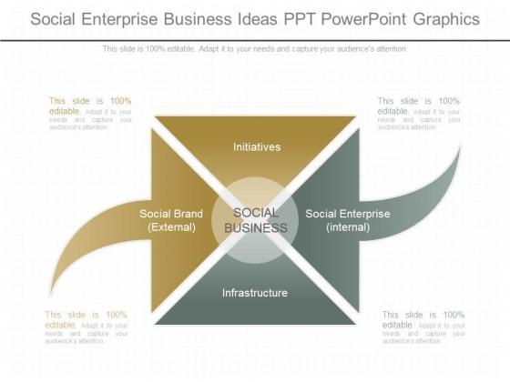 Social Enterprise Business Ideas Ppt Powerpoint Graphics