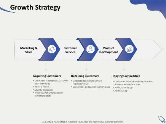 Social Enterprise Funding Growth Strategy Ppt PowerPoint Presentation Gallery Infographics PDF
