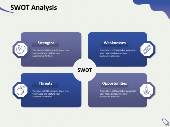 Social Enterprise Funding SWOT Analysis Ppt PowerPoint Presentation Visual Aids Show PDF