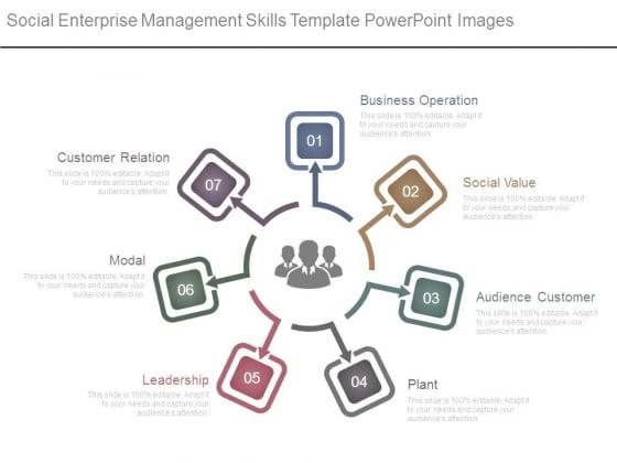 Social Enterprise Management Skills Template Powerpoint Images