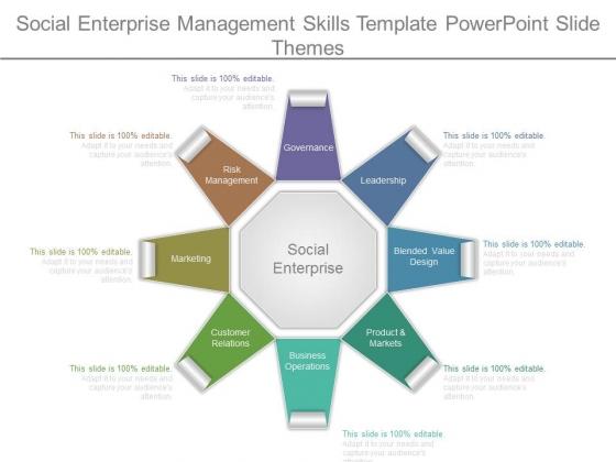 Social Enterprise Management Skills Template Powerpoint Slide Themes