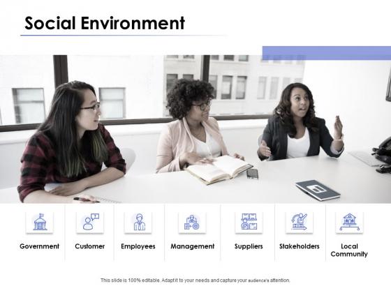 Social Environment Ppt PowerPoint Presentation Show Grid