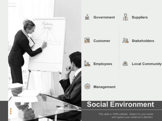 Social Environment Ppt PowerPoint Presentation Visual Aids Inspiration