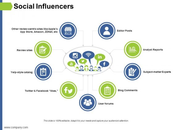 Social Influencers Ppt PowerPoint Presentation Layouts Skills