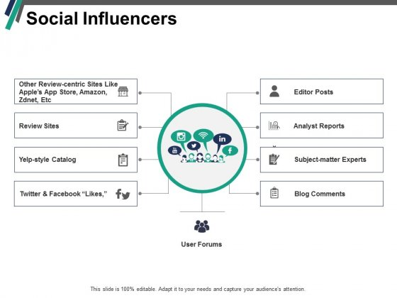Social Influencers Ppt PowerPoint Presentation Model Layout