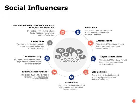 Social Influencers Ppt PowerPoint Presentation Portfolio Aids
