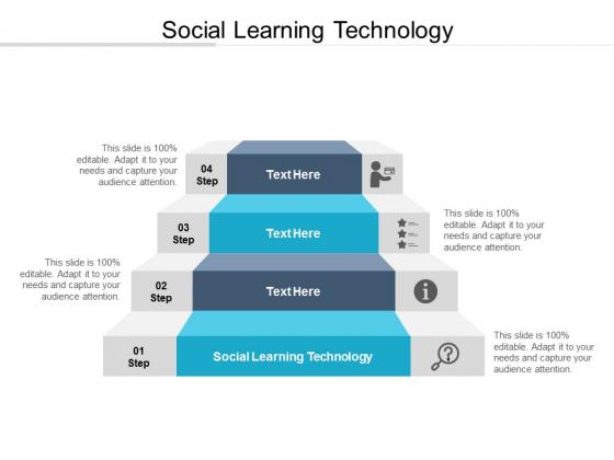 Social Learning Technology Ppt PowerPoint Presentation Portfolio Design Templates Cpb