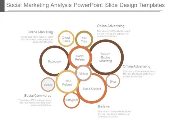 Social Marketing Analysis Powerpoint Slide Design Templates
