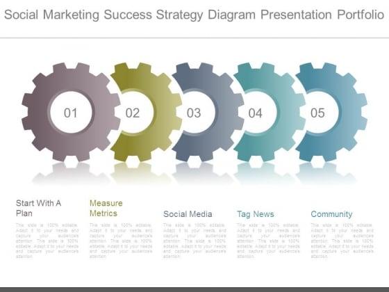 Social Marketing Success Strategy Diagram Presentation Portfolio