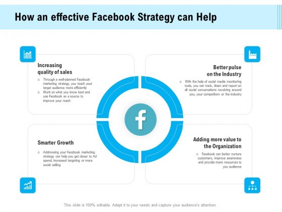 Social Media Advertisement How An Effective Facebook Strategy Can Help Ppt Layouts Display