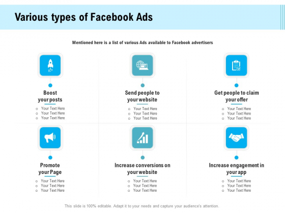 Social Media Advertisement Various Types Of Facebook Ads Ppt Summary Aids PDF