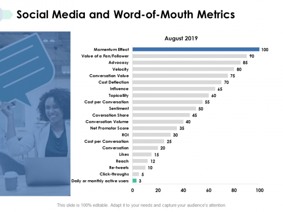 Social Media And Word Of Mouth Metrics Ppt PowerPoint Presentation Portfolio Objects