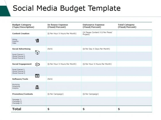 social media budget template ppt powerpoint presentation layouts